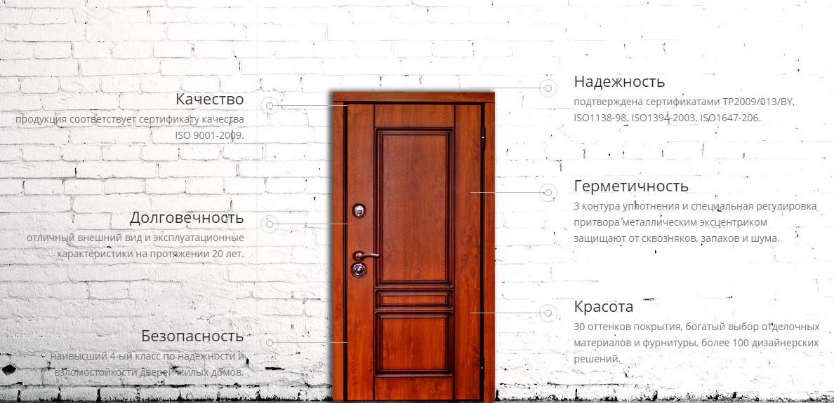 классы надежности металлических дверей